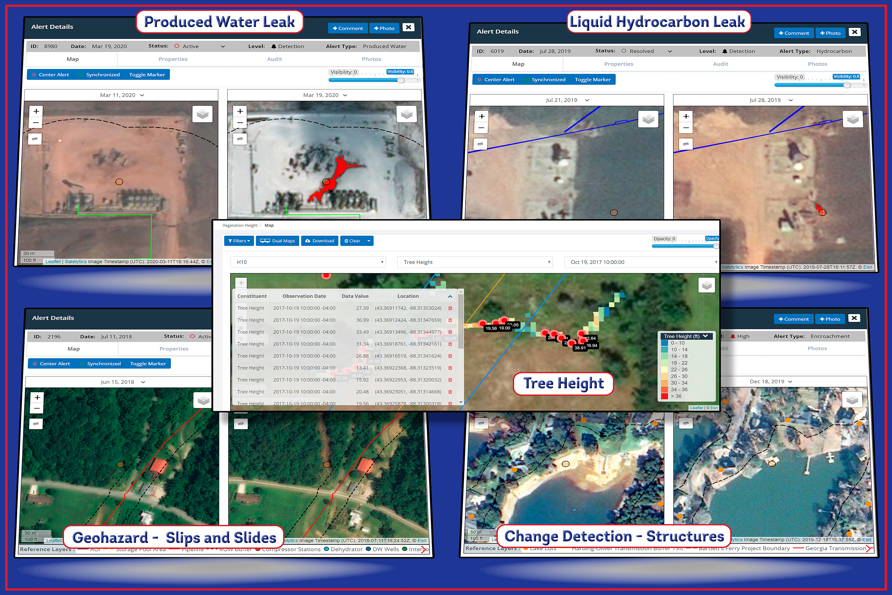 Employ Satelytics' change detection to direct your response to disasters.