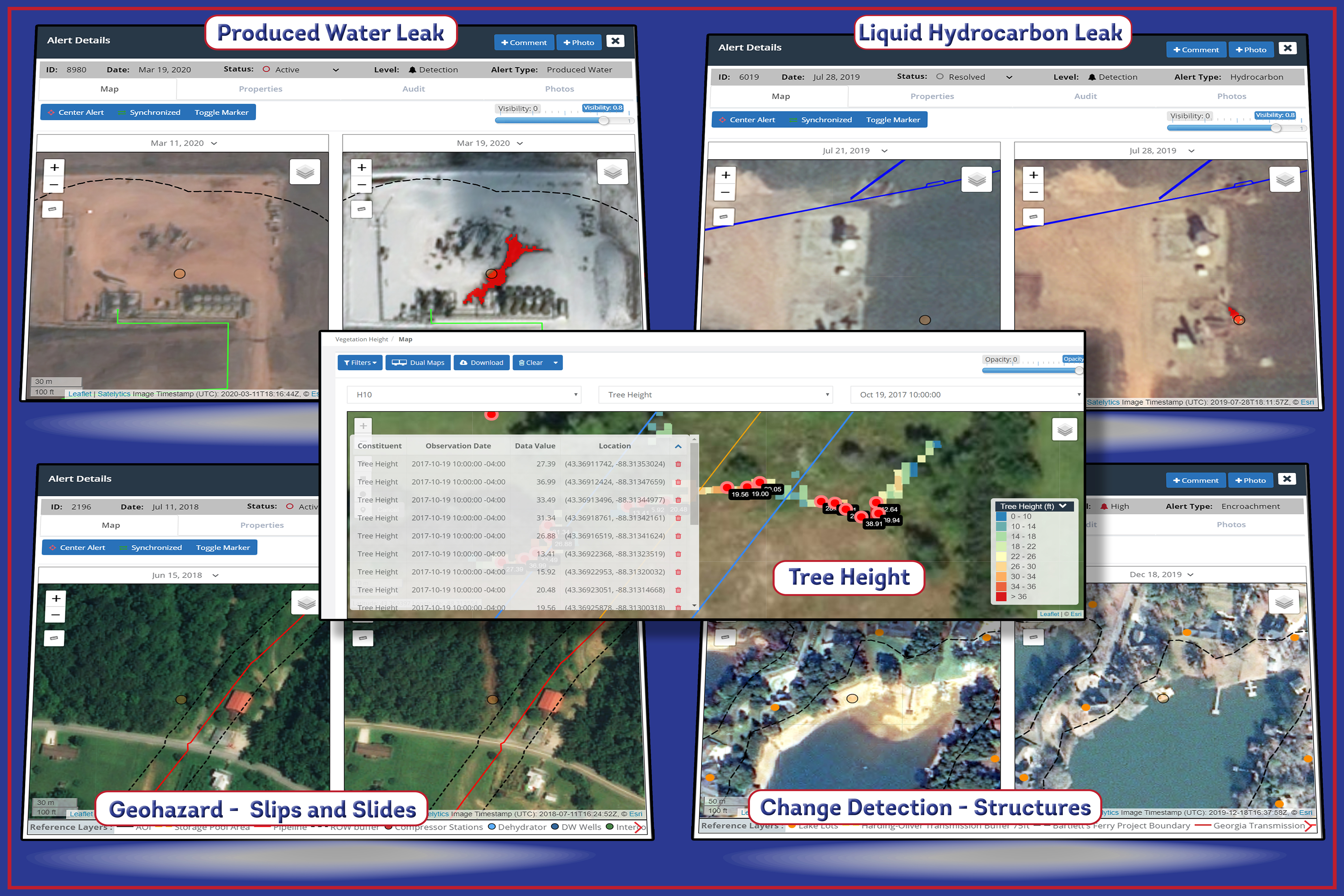 High-resolution imagery is used by all Satelytics algorithms.
