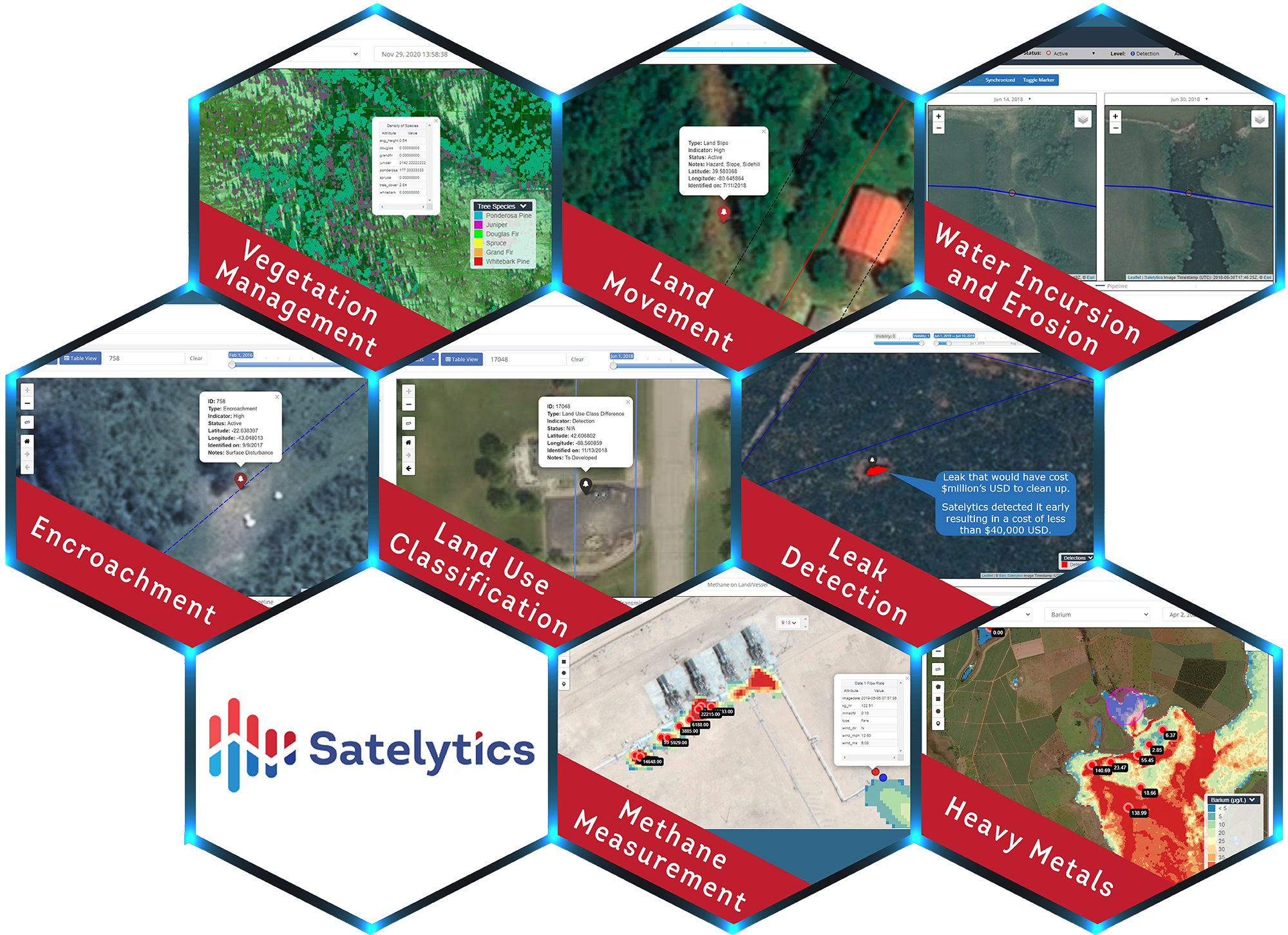 A sampling of Satelytics use cases for oil & gas.