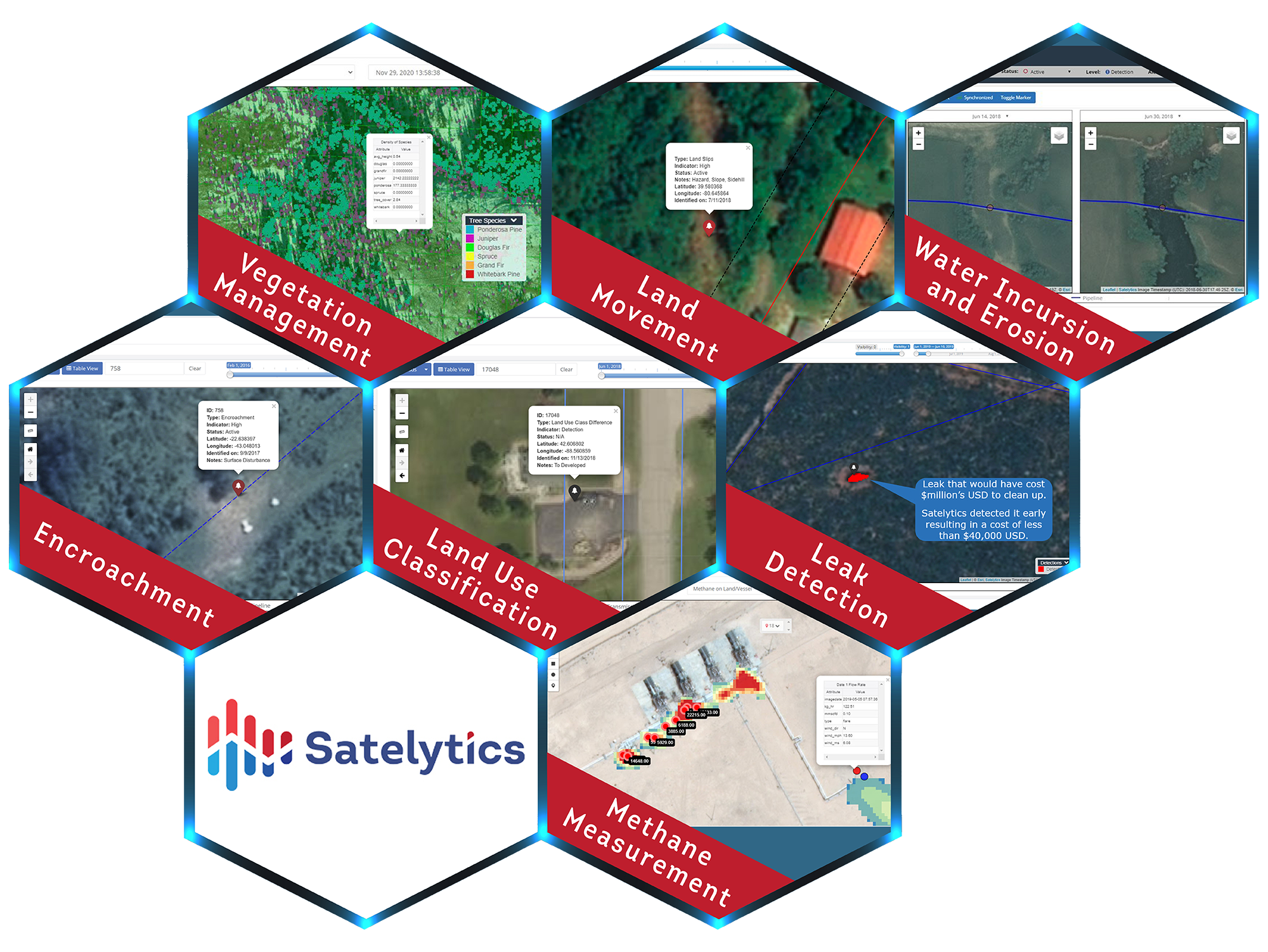 A sampling of Satelytics use cases for pipelines.