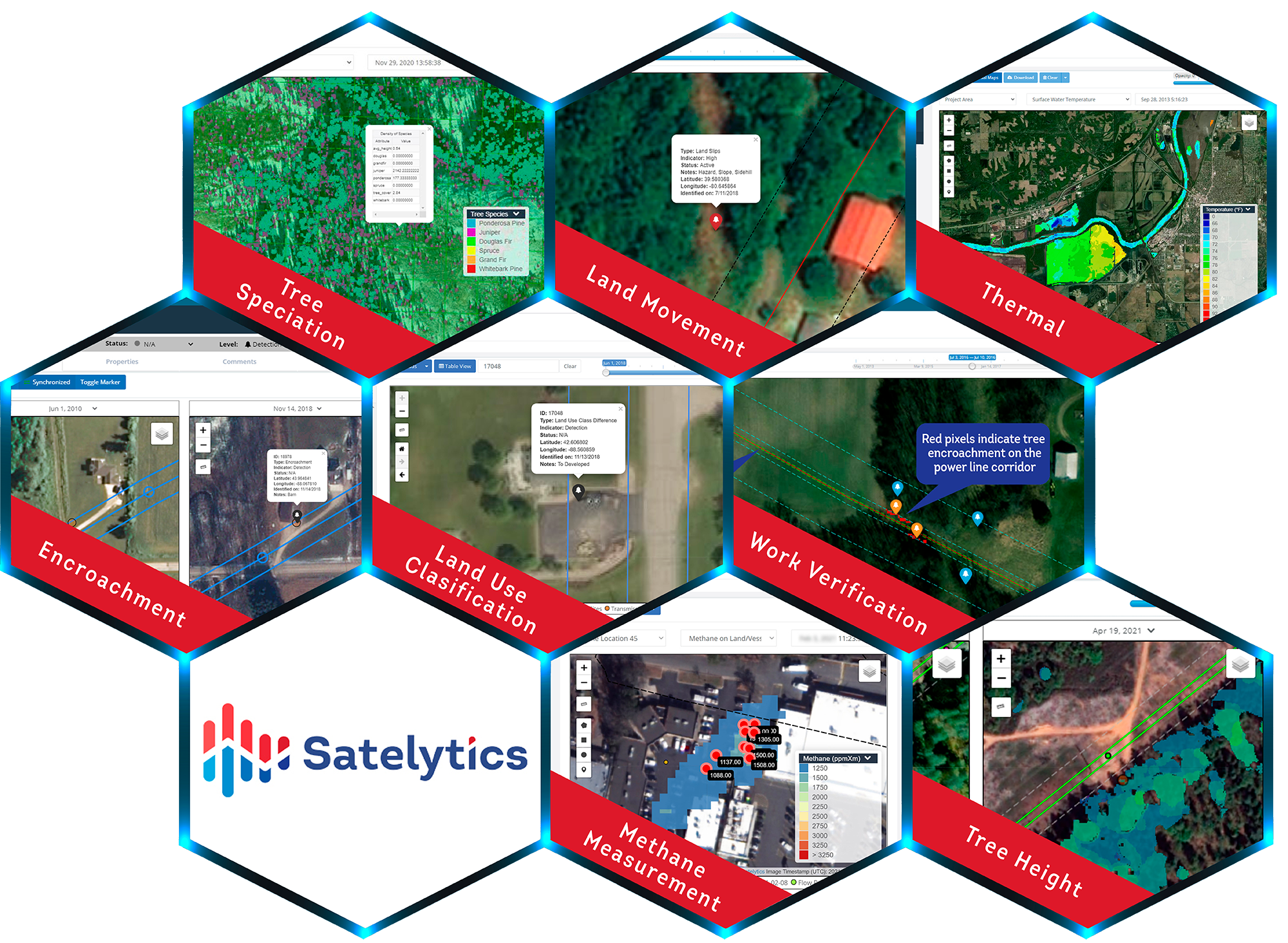 A sampling of Satelytics use cases for power utilities.