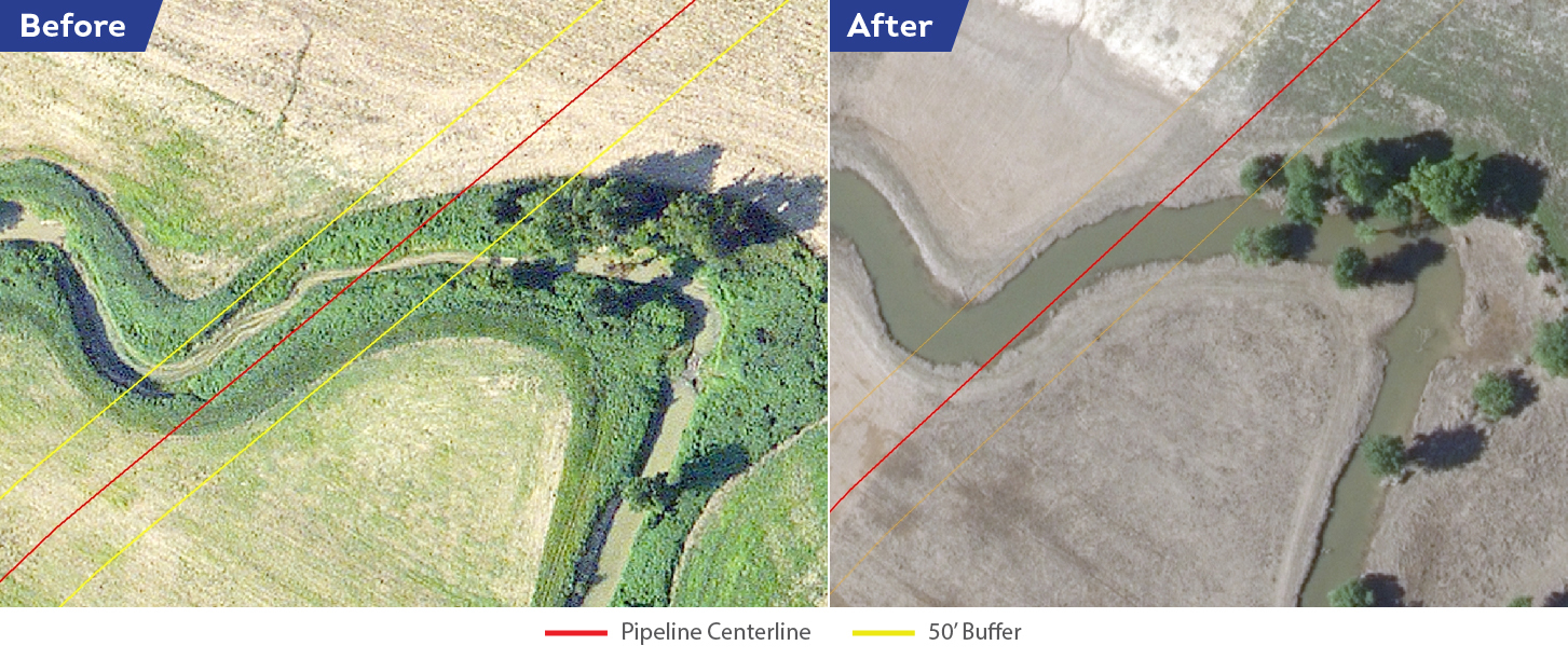 River widening can be seasonal or affected by upstream precipitation or human activity. When rivers widen, stream beds can erode and threaten to expose the pipeline to corrosive natural elements.