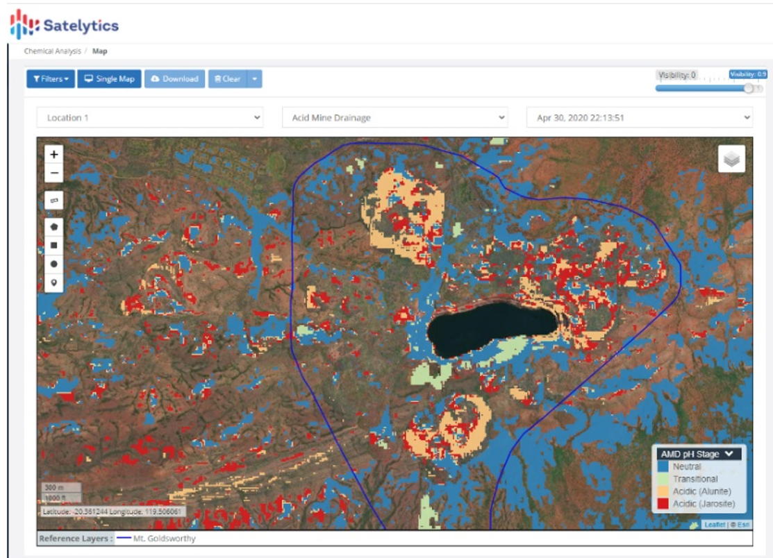 Analyzing acid mine drainage.