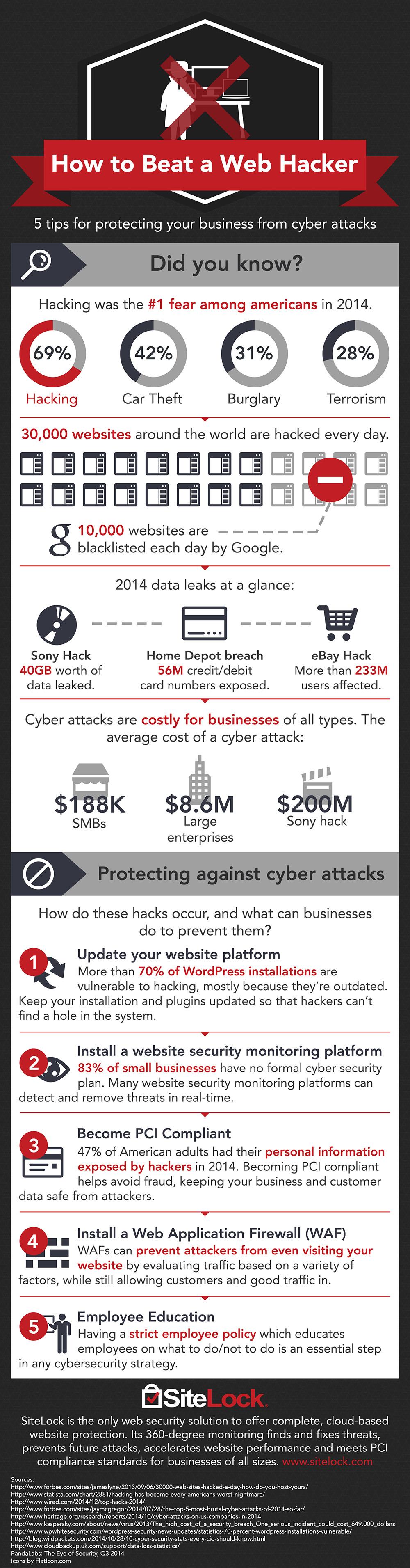 SiteLock-HowToBeatAWebHacker-Infographic-v6_s