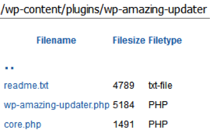 Directory Listing from fake WordPress plugin