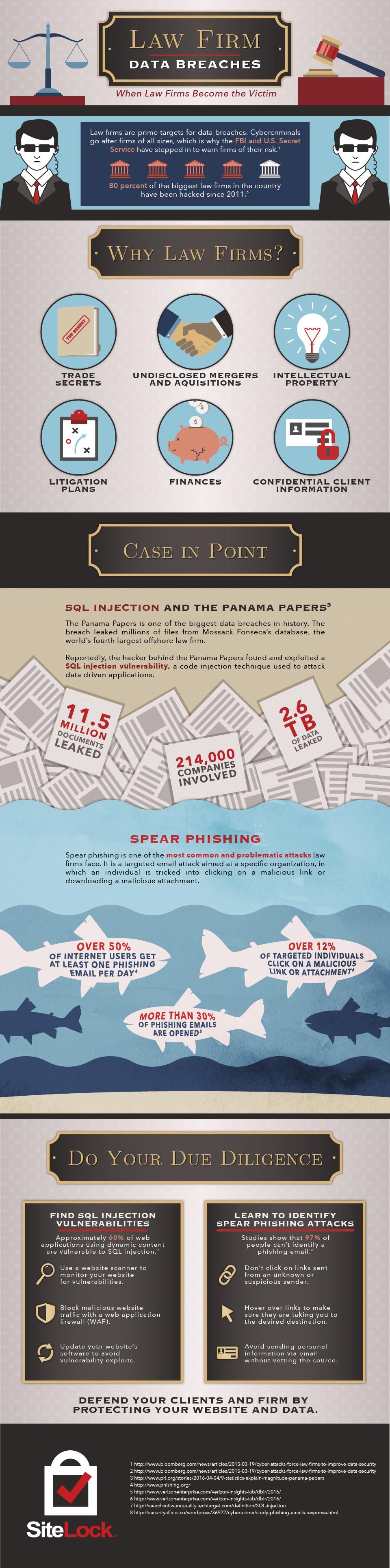 Law firm Data Breaches