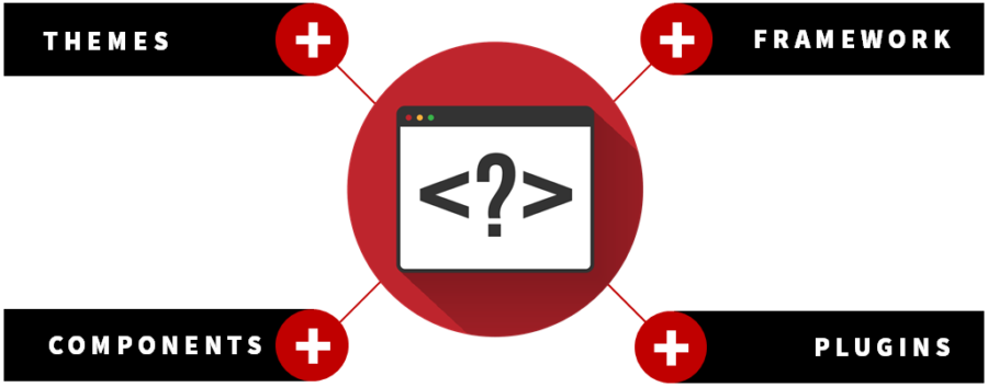 WordPress Framework | Themes | Plugins | Components
