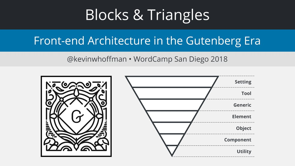 Blocks and Triangles diagram slide in WordPress Gutenberg architecture