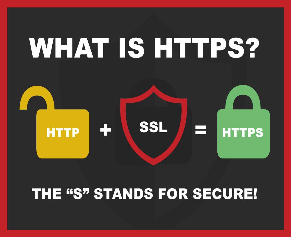 HTTP + SSL = HTTPS