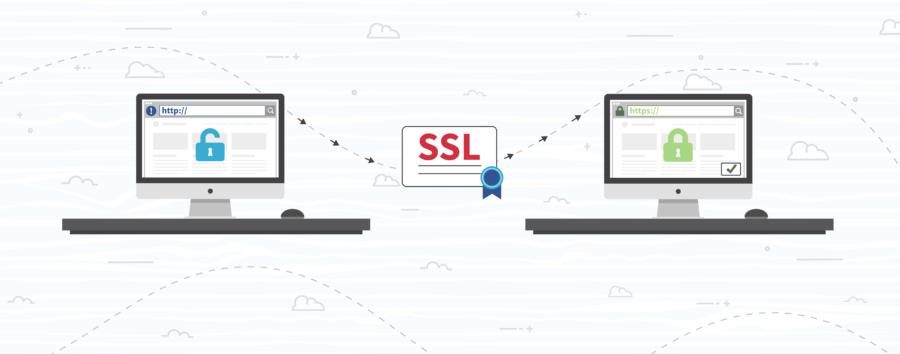 What Is An Ssl Certificate The Sitelock Blog
