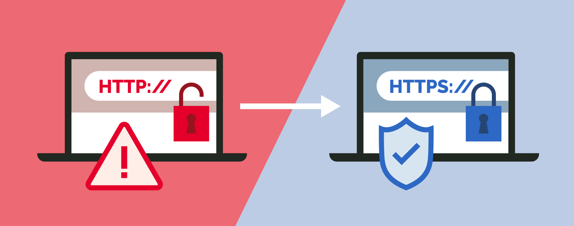 How SSL certificates work shown with two computer screens showing one secure and one non-secure website.