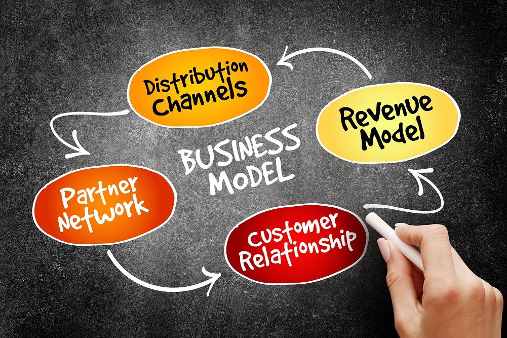 A channel Partner business model lifecycle.