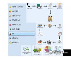 Program untuk usaha Toko/Distributor - Seventhsoft