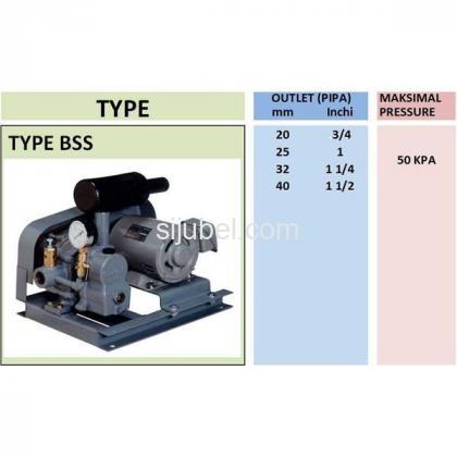 Jual Root Blower 3I4 Inchi Untuk Kolam STP Hotel RS dan Apartemen - 2/2