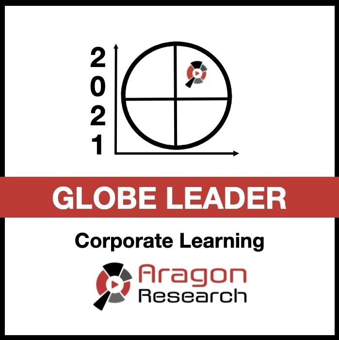 GLOBE LEADER CORPORATE LEARNING