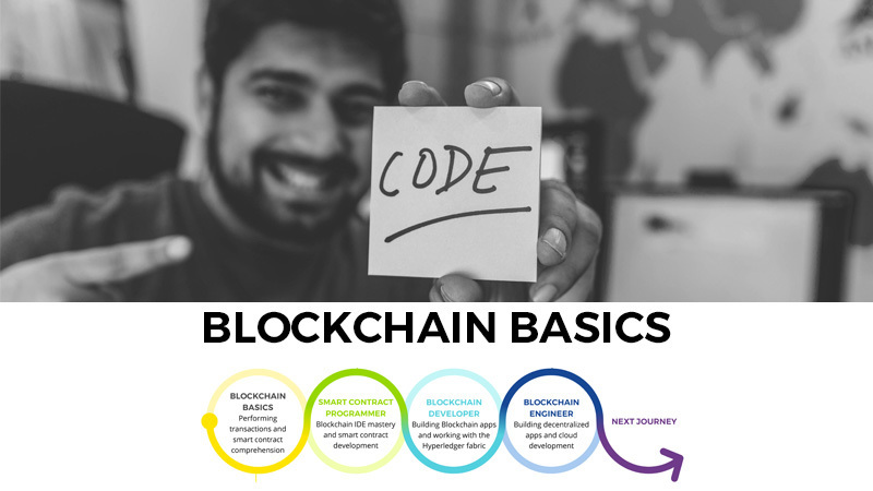 Learn How to Develop Blockchain Smart Contracts