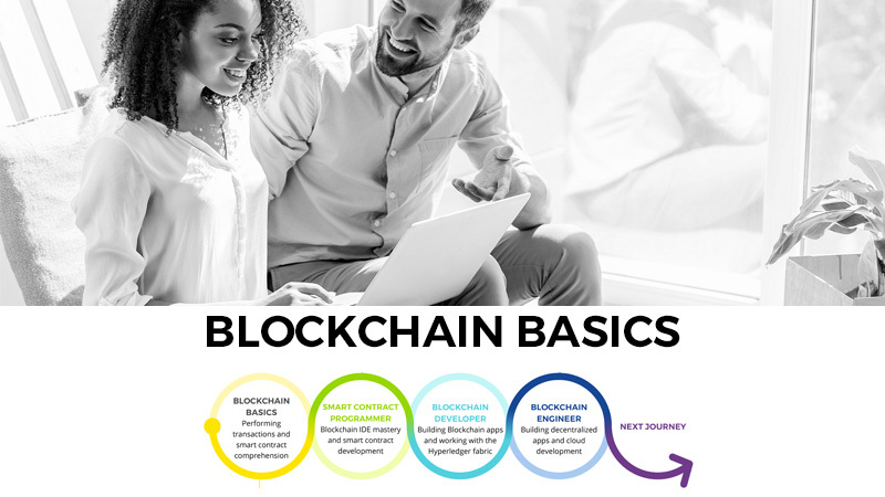Three Courses for Learning Blockchain Basics