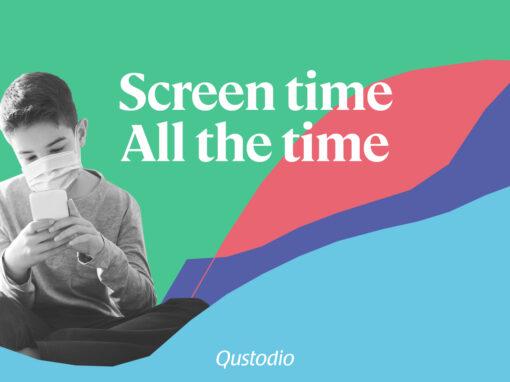 Qustodio annual report on children's digital habits