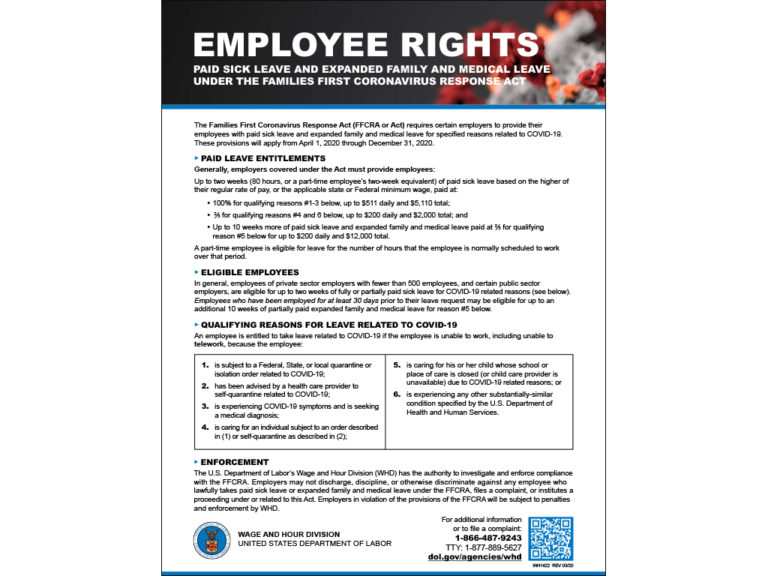Employee Rights Poster