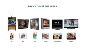 Brawny History