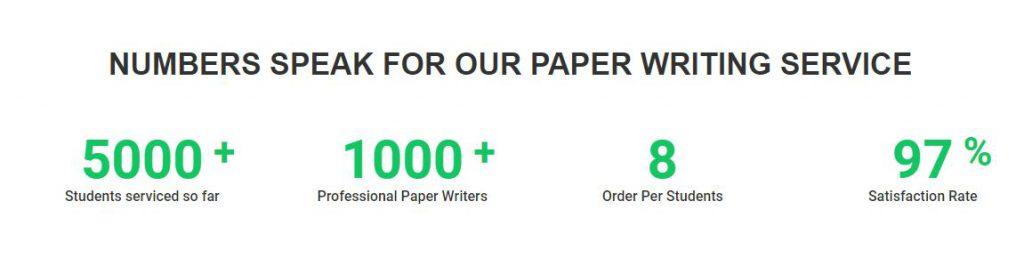 paperdoers.com - Expert