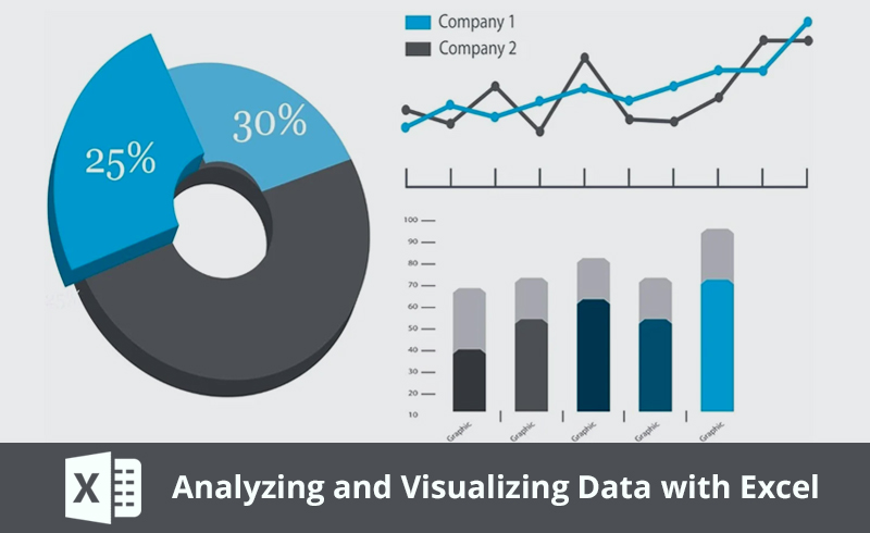 Analyzing and Visualizing Data with Excel By Microsoft [edX]