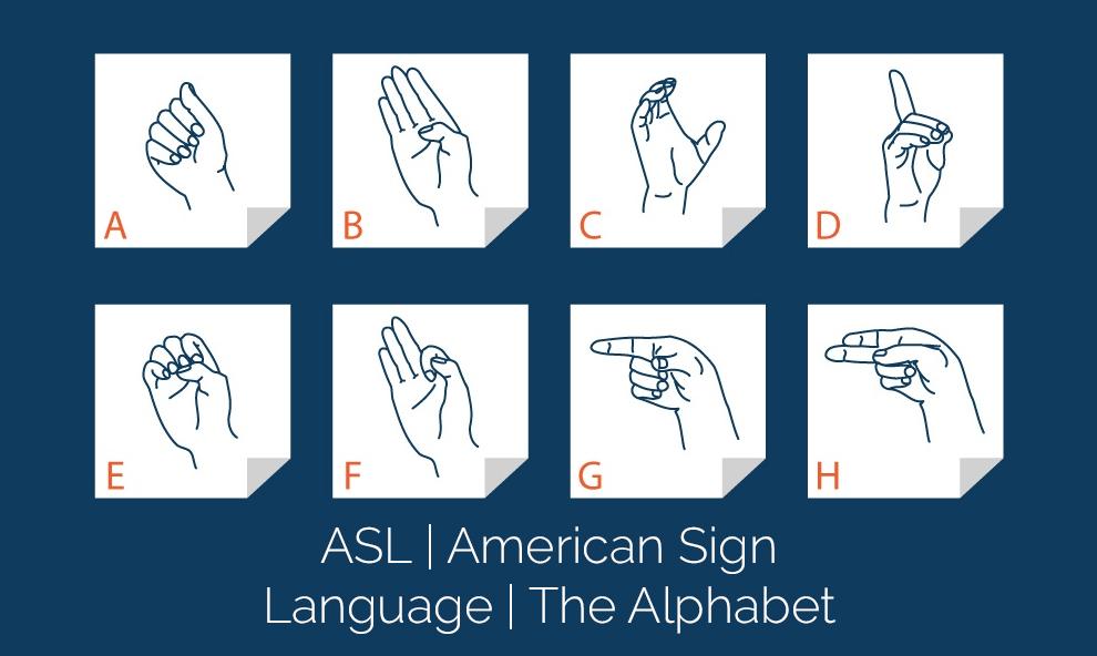 ASL | American Sign Language | The Alphabet [Skillshare]