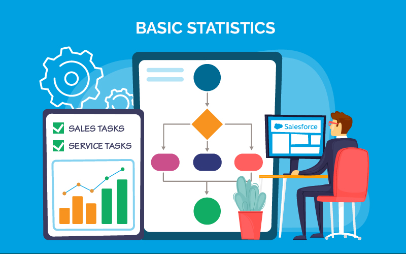 Basic Statistics Online Course By University of Amsterdam [Coursera]
