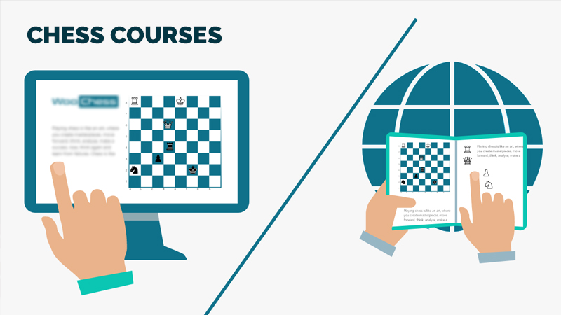 Chess Courses [LearningChess.net]