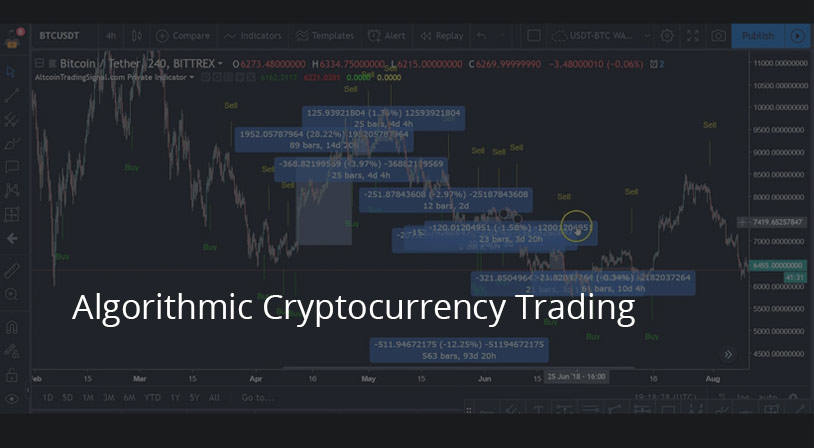 Algorithmic Cryptocurrency trading - the revolution in 2019 [Udemy]