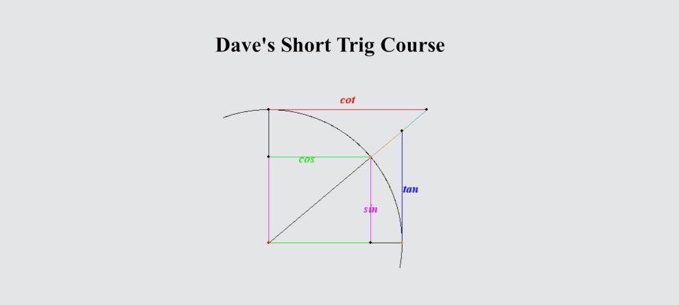 Dave's Short Trig Course [Clark University]