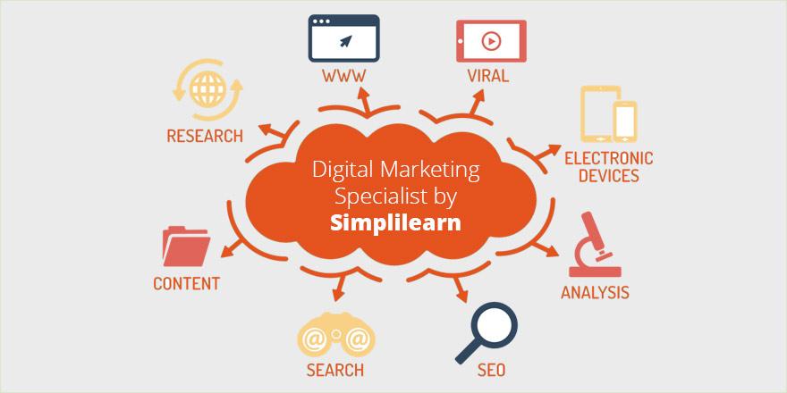 Digital Marketing Specialist by Simplilearn