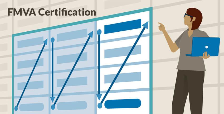 FMVA Certification by Corporate Finance Institute