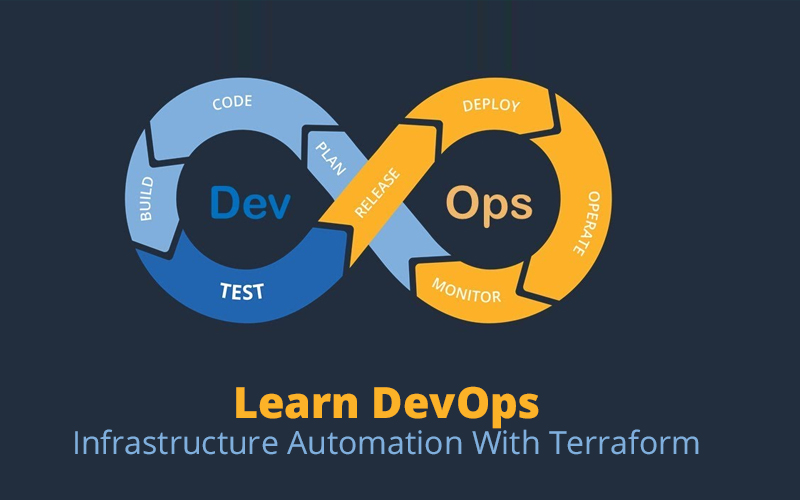 Learn DevOps: Infrastructure Automation With Terraform [Udemy]