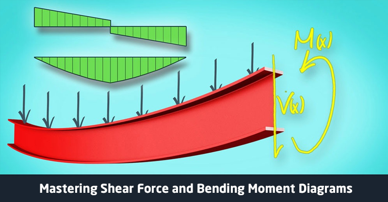 Mastering Shear Force and Bending Moment Diagrams (Udemy)