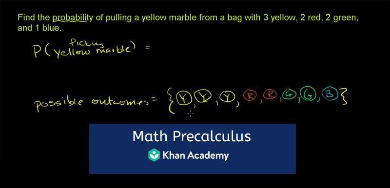 Math Precalculus - (Khan Academy)