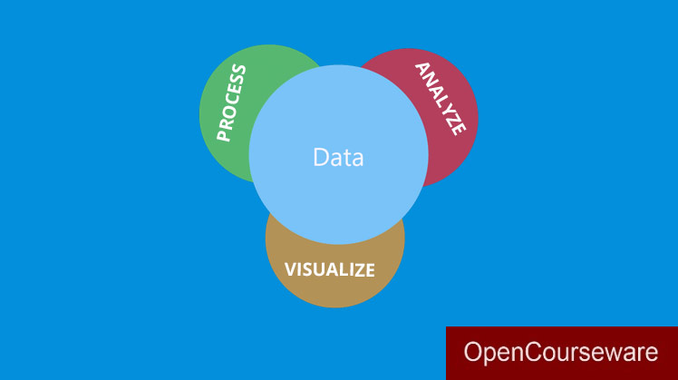 How to Process, Analyze and Visualize Data (MITOpenCourseware)