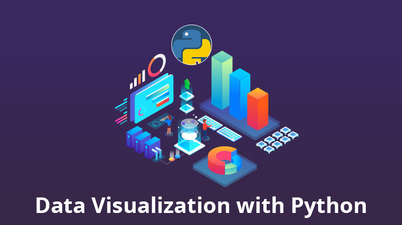 Data Visualization with Python by IBM [Coursera]