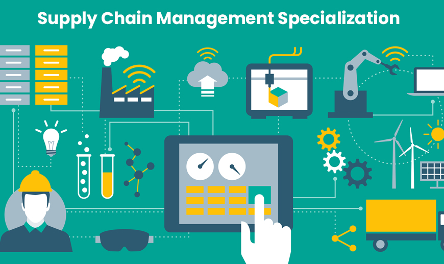 Supply Chain Management Specialization by Rutgers the State University of New Jersey (Coursera)