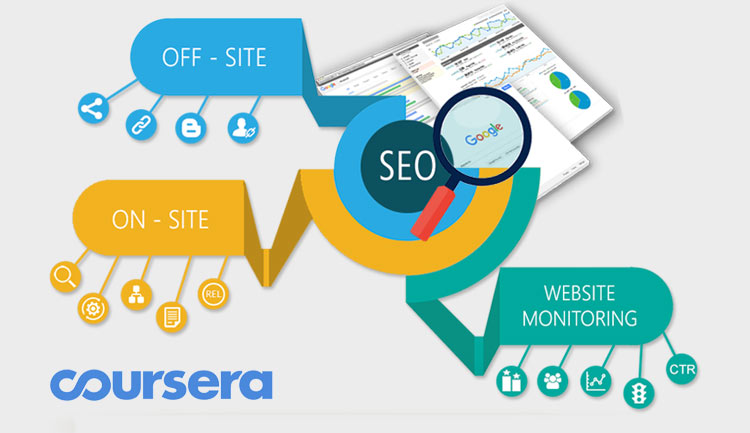 Search Engine Optimization (SEO) Specialization (5 courses in 1 on Coursera)