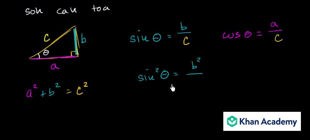 Trigonometry [Khan Academy]