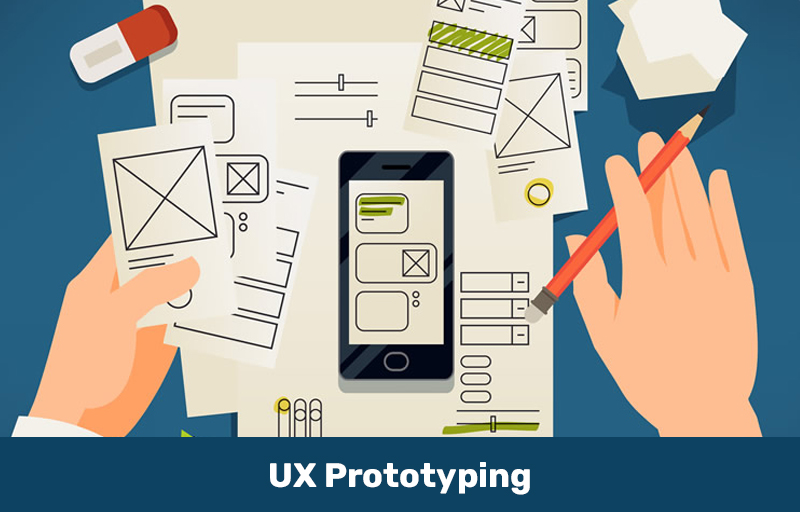 UX Prototyping By HEC Montreal (edX)