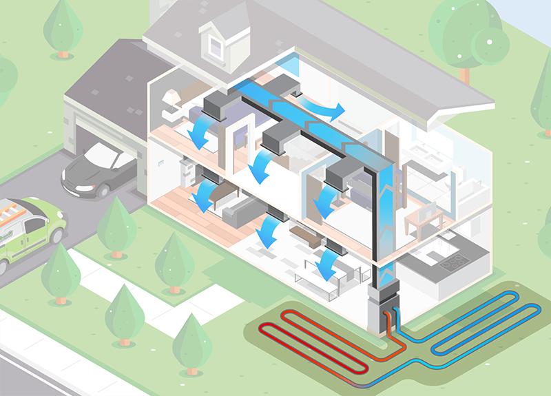 geothermal-heat-pump-hvac