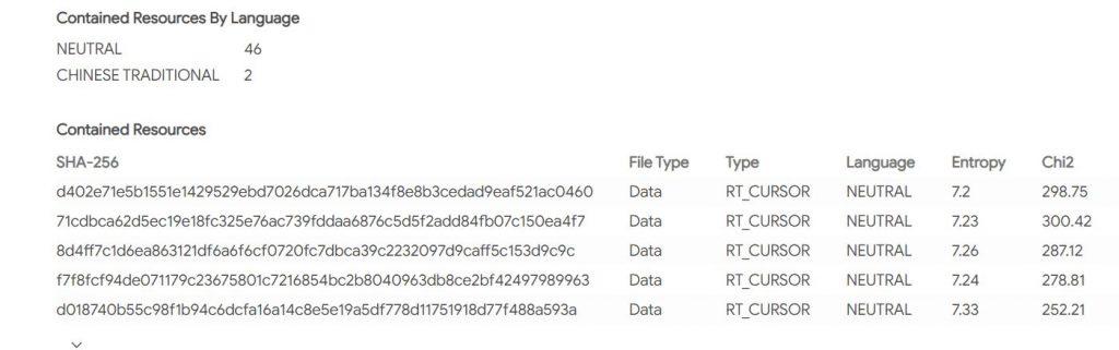 Figure 4: Malware attribution information
