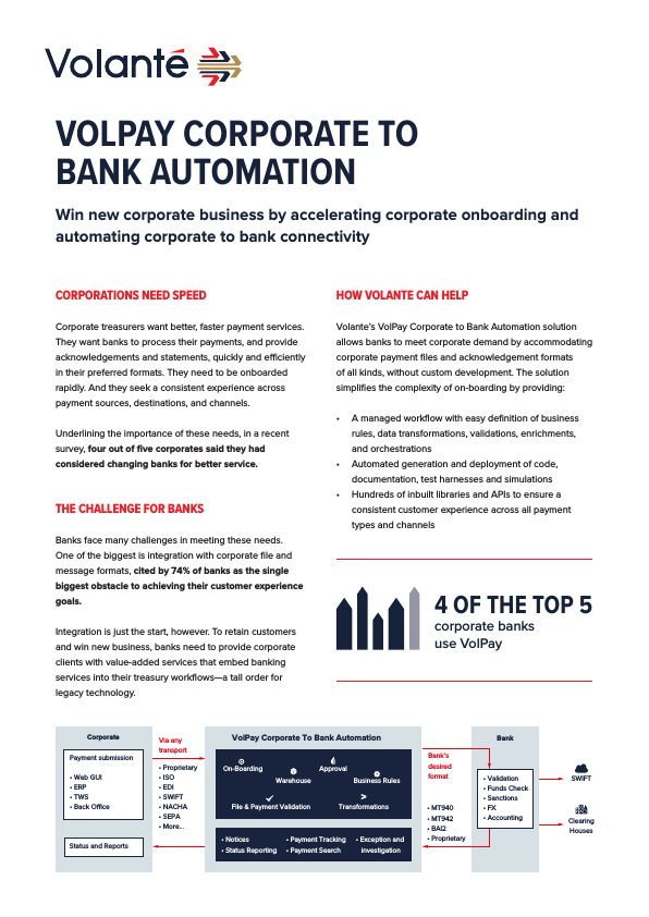 VolPay Corporate To Bank Automation
