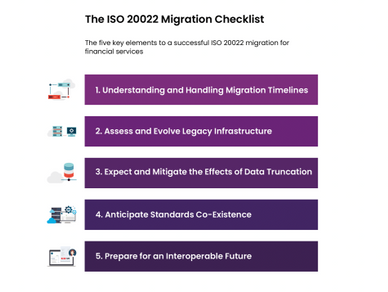 What an Ideal ISO 20022 Migration Looks Like