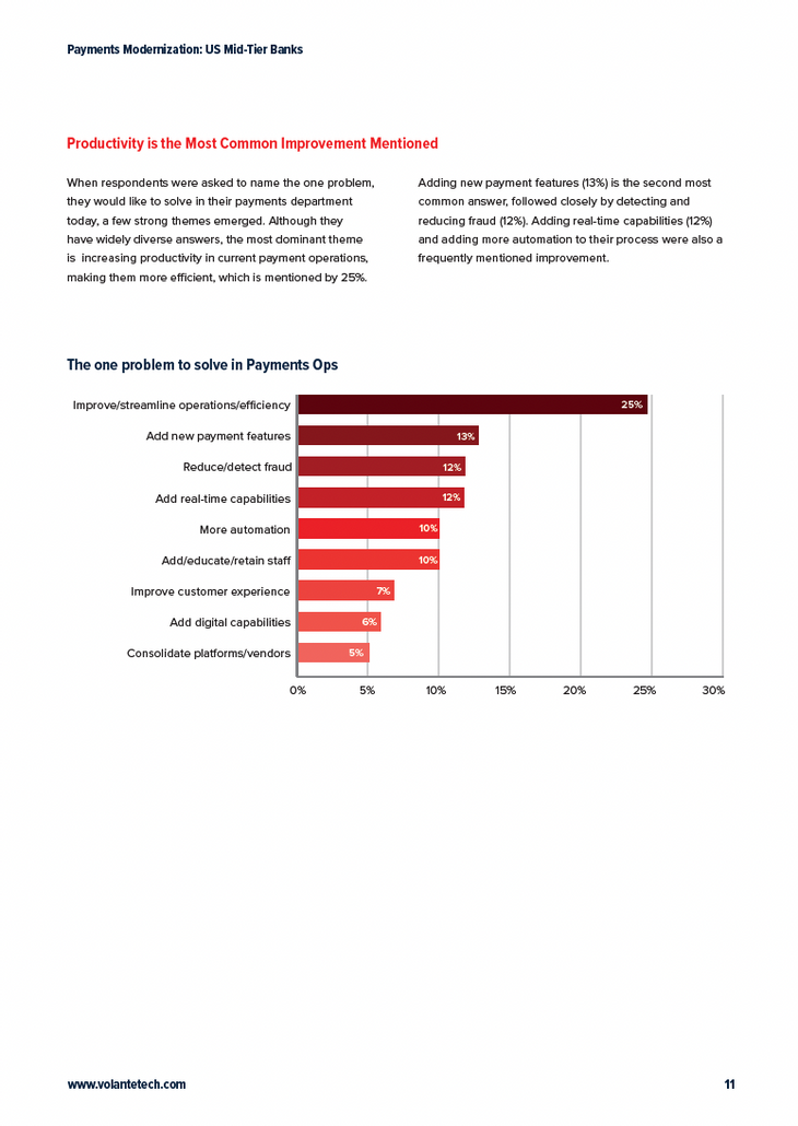 Payments Modernization US Mid-Tier Banks - page 3