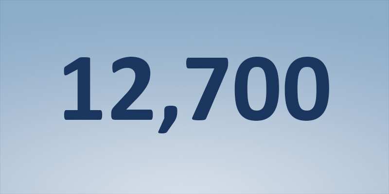 12,700