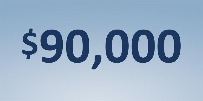 $90,000
